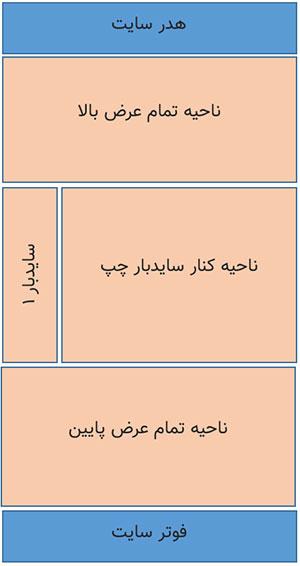 طراحی صفحه اصلی